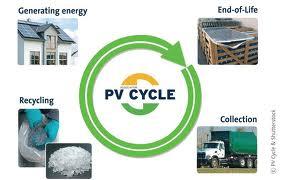 PV Cycle per i nostri impianti fotovolotaici nel Lazio